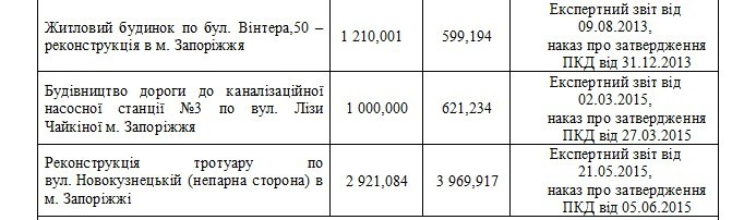 novokuz-budget