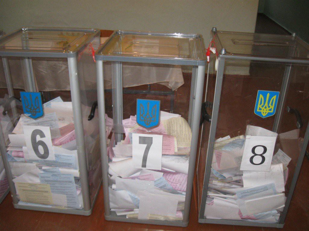 vybory-urny